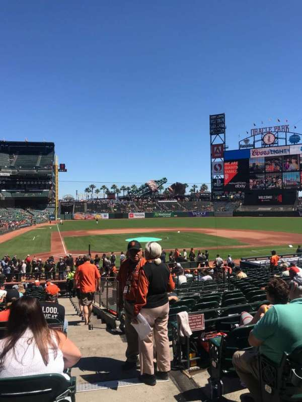 Oracle Park, section: 112, rangée: 27, siège: 1-2