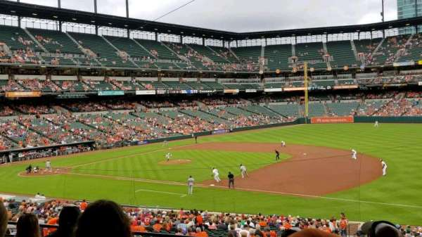 Oriole Park at Camden Yards, section: 15, rangée: 6, siège: 8