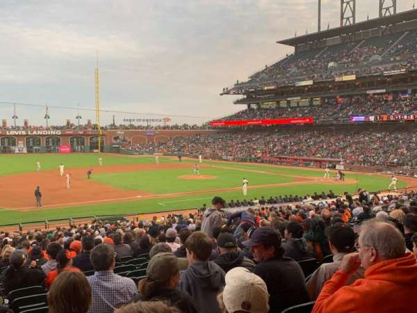 Oracle Park, section: 125, rangée: 31, siège: 15