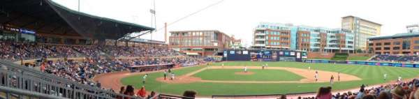 Durham Bulls Athletic Park, section: 208, rangée: R, siège: 2