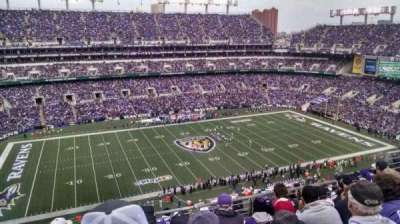 M&T Bank Stadium, section: 529, rangée: 8, siège: 10