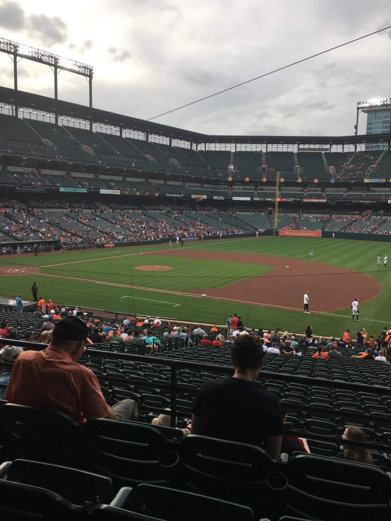 Oriole Park at Camden Yards, section: 15, rangée: 4, siège: 11