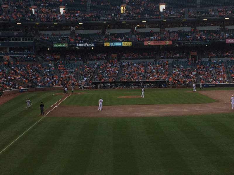 Oriole Park at Camden Yards, section: SRO (Right Field)