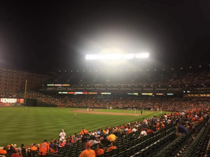 Oriole Park at Camden Yards, section: 72, rangée: 20