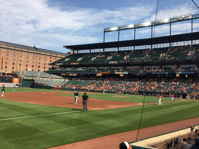 Oriole Park at Camden Yards, section: 60, rangée: 2